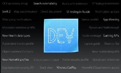 UI Testing by Apple - Adventures in QA