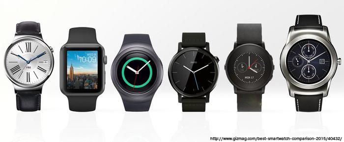 Smartwatch App Testing - Adventures in QA